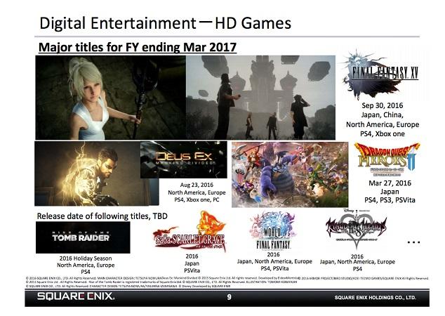 Square-Enix financiero