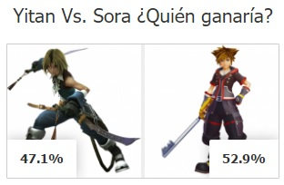 Sora_wins_encuesta